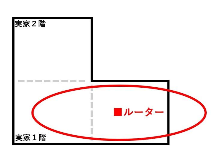 1階の電波状況