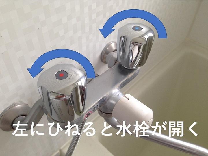 日本のハンドルの仕組み