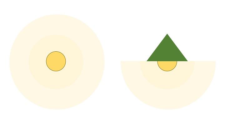 光のイメージ図