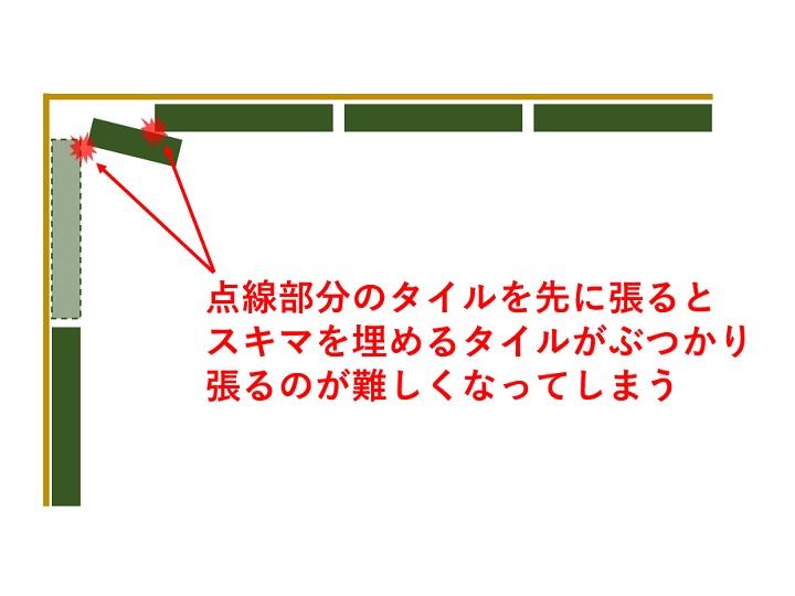 側壁の一列を張らずに残したわけを図で説明