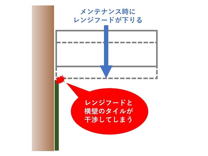 レンジフードのメンテナンスイメージ図