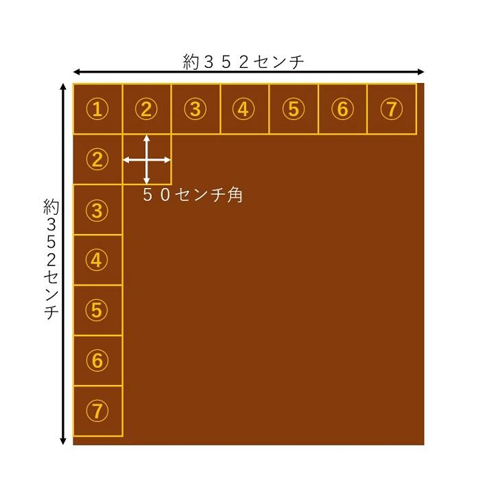 ユカハリタイルの枚数計算図
