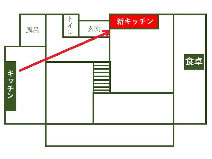 キッチン移転前と移転後の位置関係図