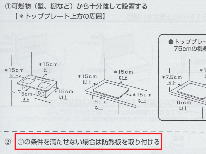 「防熱板」の説明書