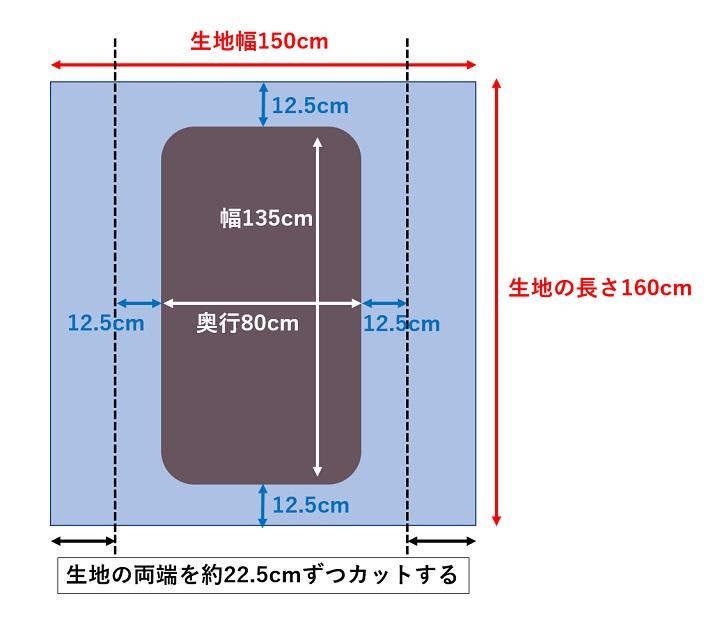 テーブルクロスのサイズイメージ図