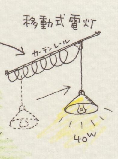 照明のスライドレール